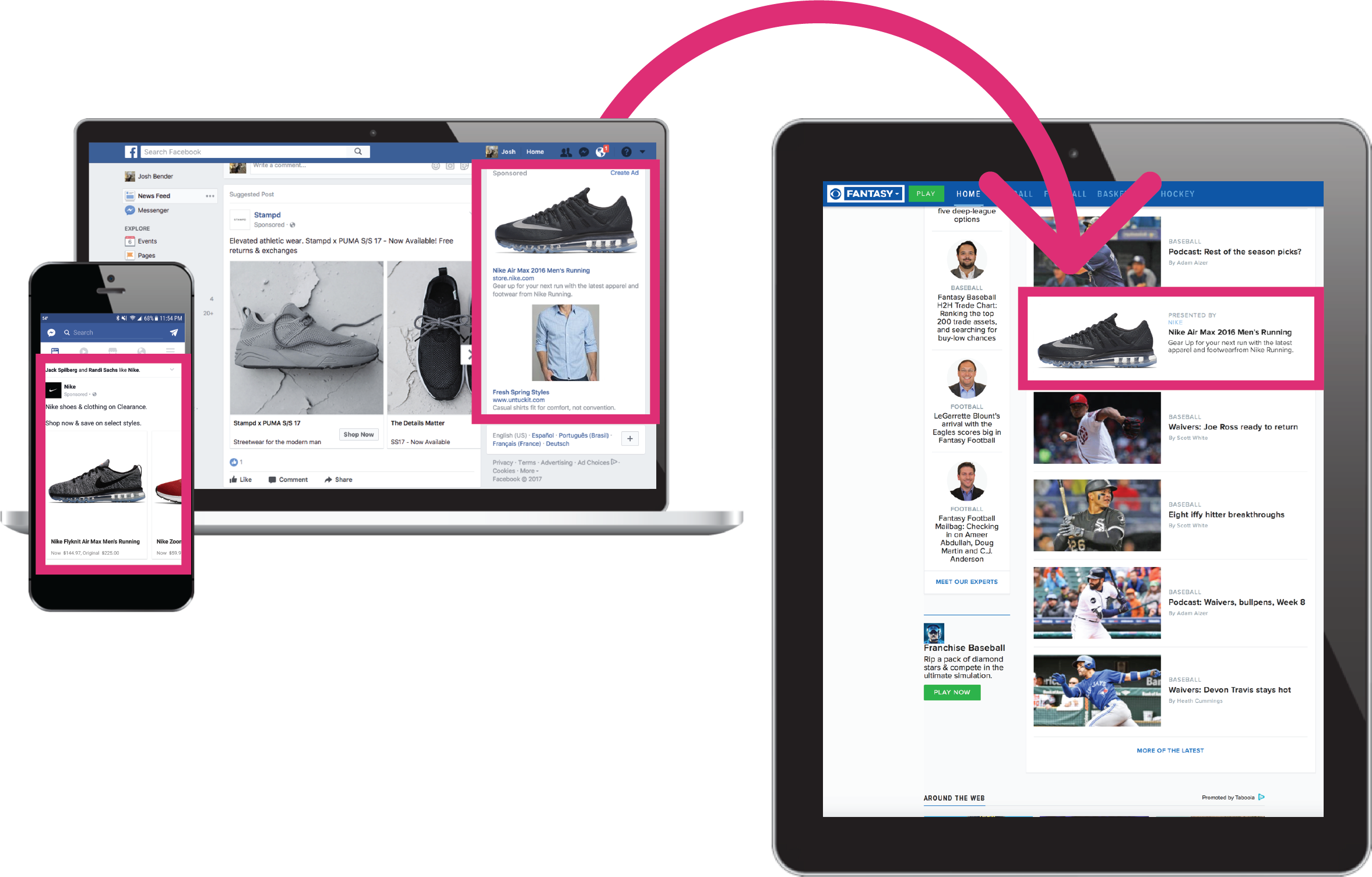 Bidtellect: Facebook Ads for the Open Web – Native Marketing
